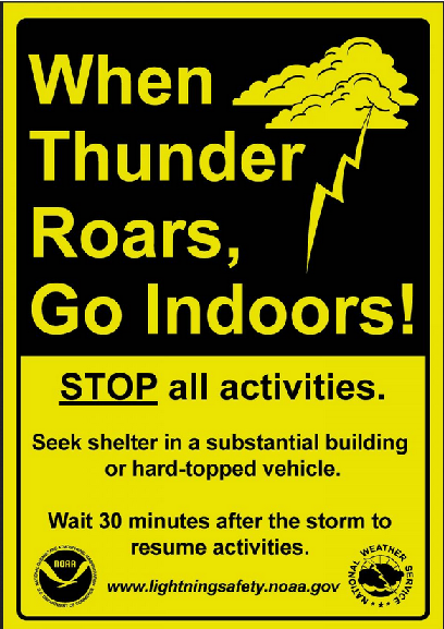 Thunderstorm Safety Poster