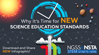 NGSS Infographic
