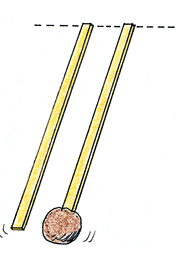 Figure 11. Which pendulum will swing at the greater frequency of vibration?